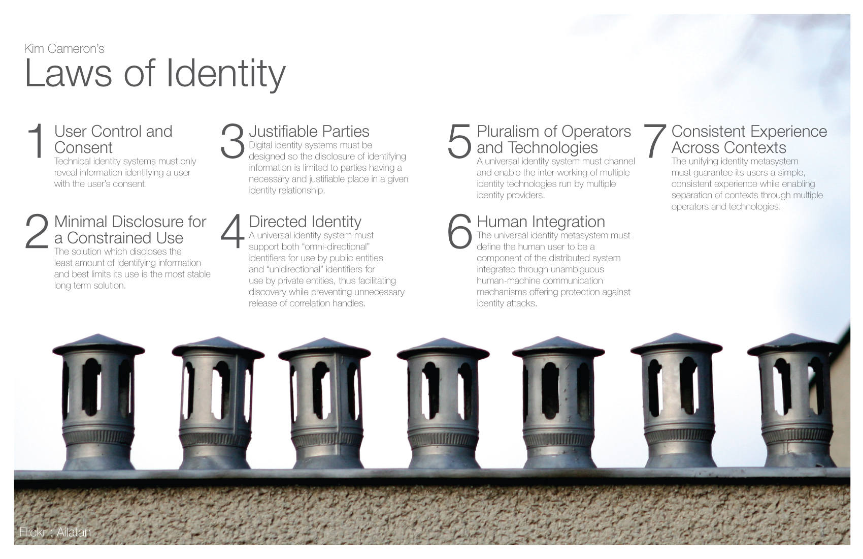 7 laws of identity